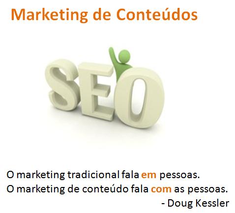 Importância do Marketing Digital de Conteúdos para o SEO, Negócios Online, e Marketing Leiria