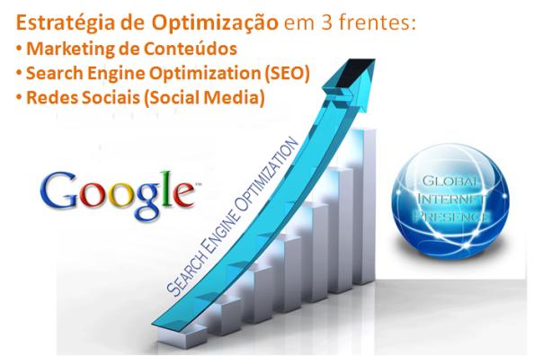 Estratégia integrada de SEO e Marketing Digital que permite melhorar o posicionamento do website do seu negócio online.
