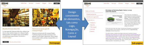 Website com Design consistente