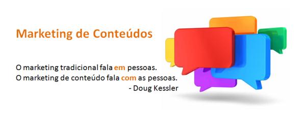 Marketing de Conteúdo, imagem de Destaque