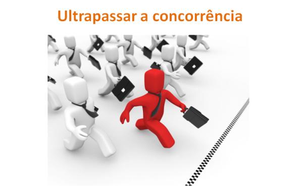 Ultrapassar a concorrência no negócio online