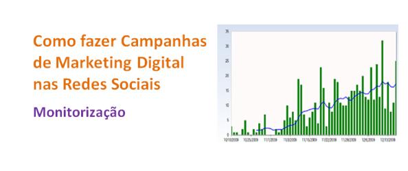 Como fazer campanhas marketing digital nas redes sociais e monitorização, imagem de destaque