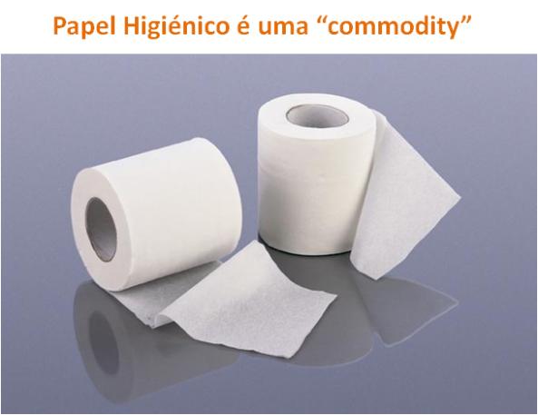 Papel higiénico é commodity
