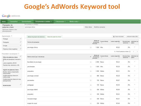 SEO: Google's AdWords Keyword tool