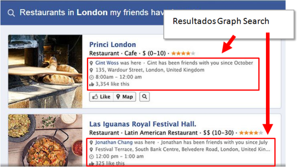 Resultados no Search Graph do Facebook