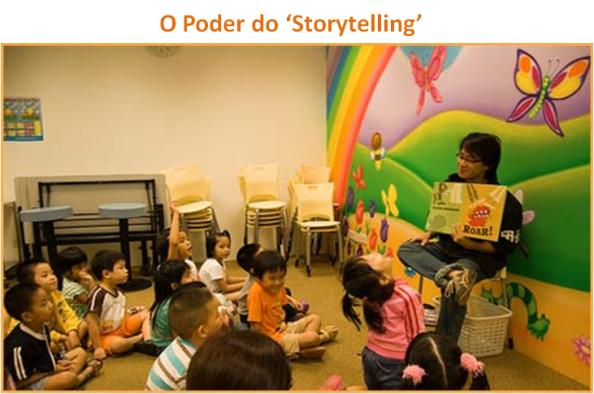 O Poder do Storytelling, Como aumentar em 300% a leitura do teu conteúdo