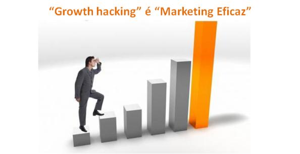 Startup Growth Hacking ou Marketing Eficaz, Negócios rentáveis, Negócios de sucesso, Startup, Empreendedor